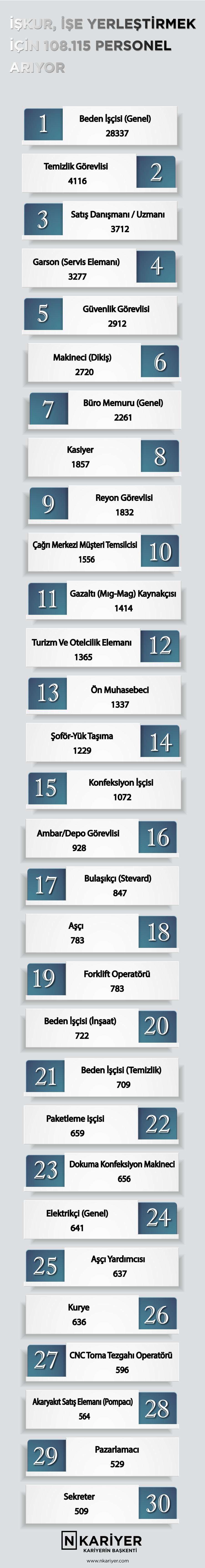 iskur-2018-ise-alimlari