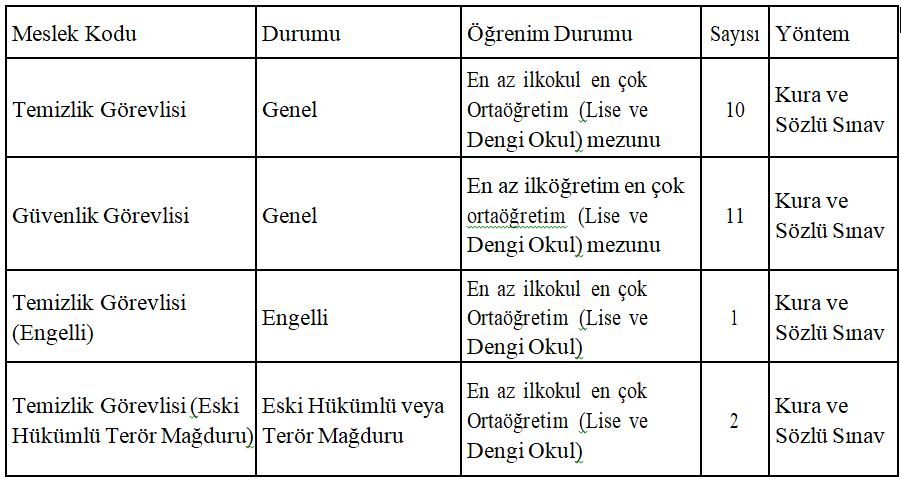 bartin-universitesi-temizlik-elemani-alimi