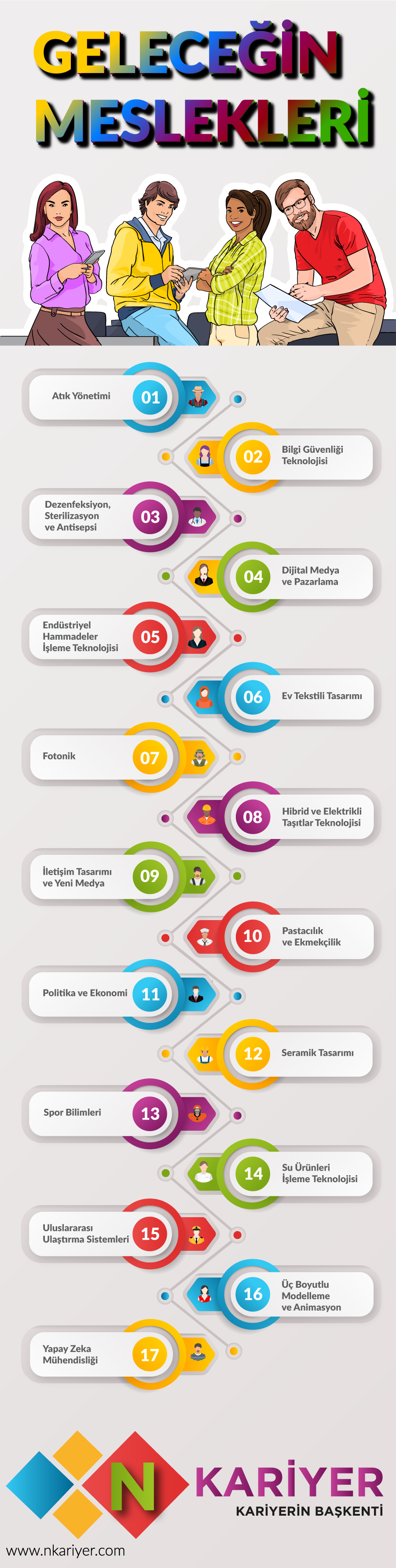 gelecegin-meslekleri-infografik