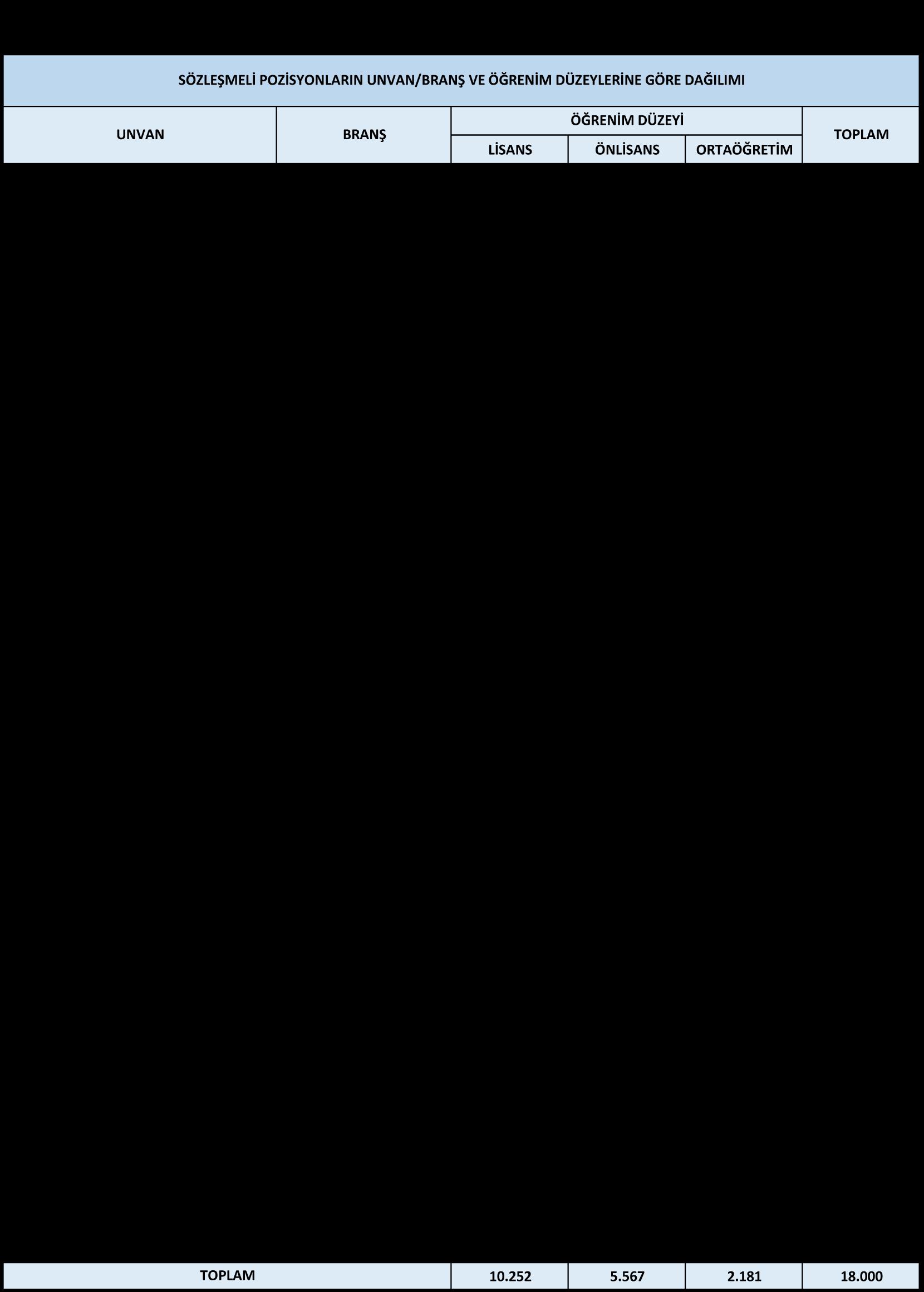 nkariyer